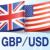 GBP/USD csoport logója