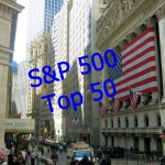 USA S&P Top 50