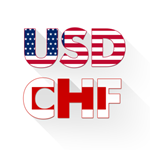 USD/CHF csoport logója